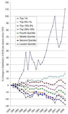 income-inequity.jpg