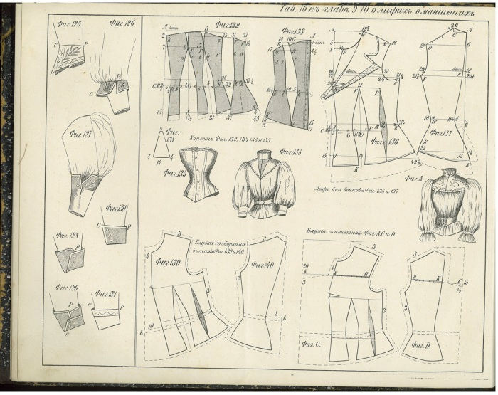 Dress patterns showing blouse, sleeve and corset treatments.