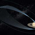 Animation of orbital paths taken by Spacecraft Cassini before it entered Saturn's atmosphere
